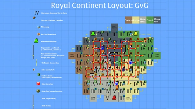 Albion Online continent royal zones PvP