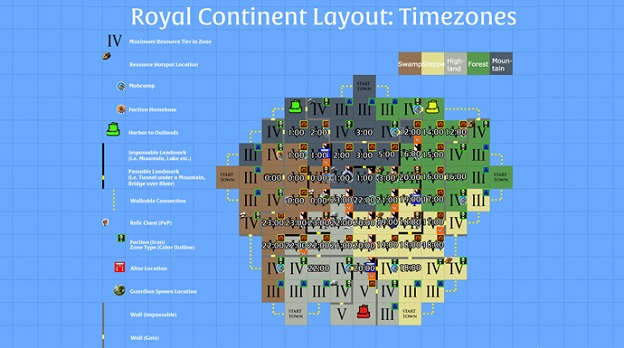 Albion Online continent zones
